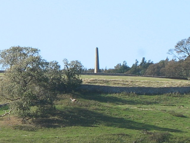 Huttons Monument