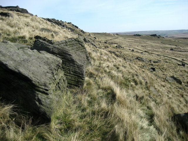 On Gorple Stones