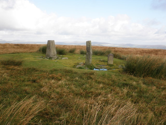 Trig point on Ryder's Hill