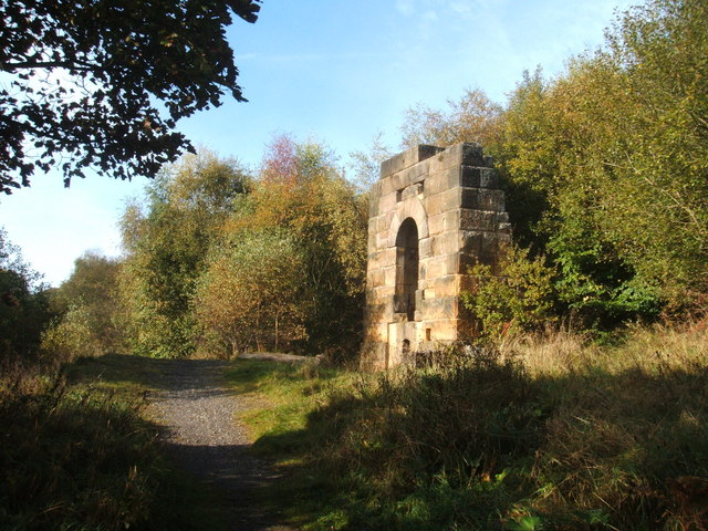 Engine House, Mill Close Mine
