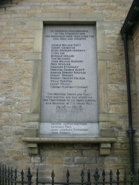 War Memorial, Cononley