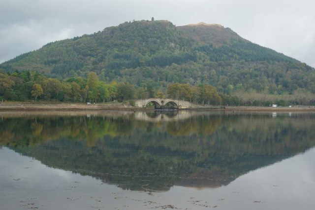 View from Inveraray Jail