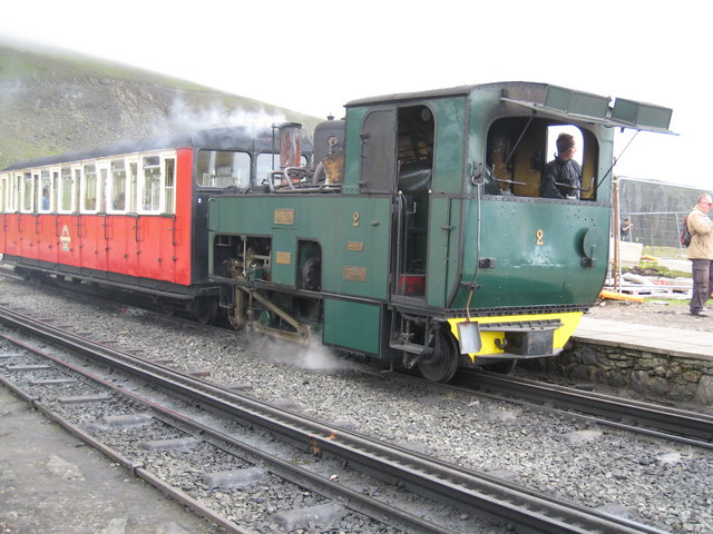Rack and pinion at Clogwyn station - Snowdon Mountain Railway