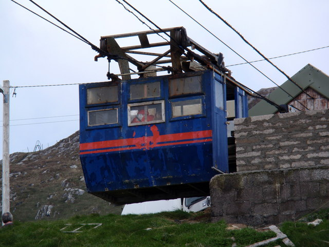 Dursey Cable Car Irishflyfisher Cc By Sa 2 0 Geograph