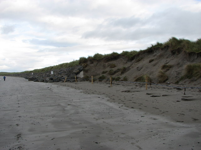 an introduction to the analysis of the beach dune erosion Erosion and deposition by wind sand dune introduction the fence in the figure is preventing erosion and migration of sand dunes on a beach.
