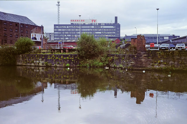 Entrance to Manchester & Salford Junction Canal