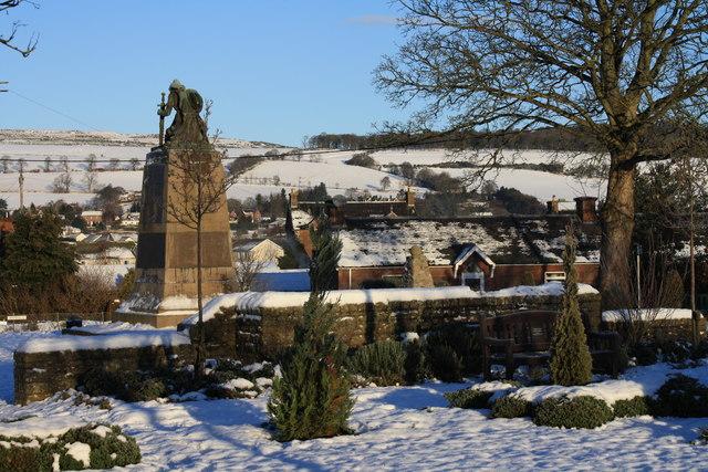 Alyth War Memorial