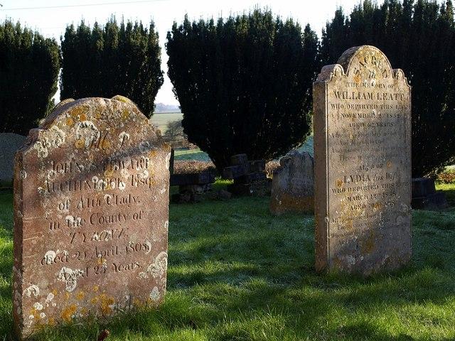 Headstones, Clyst St George