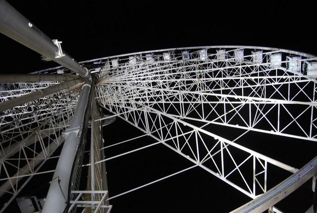 Ferris Wheel, Exchange Square