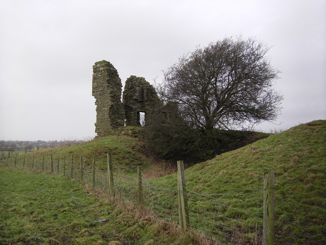 Greenhalgh Castle, Ruined Tower