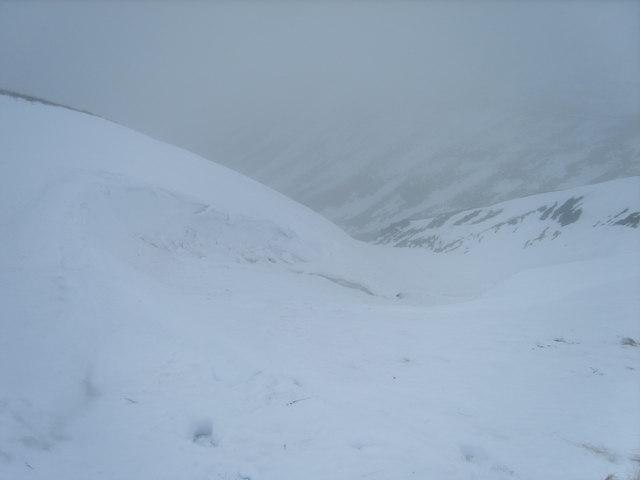 Snow Gulley