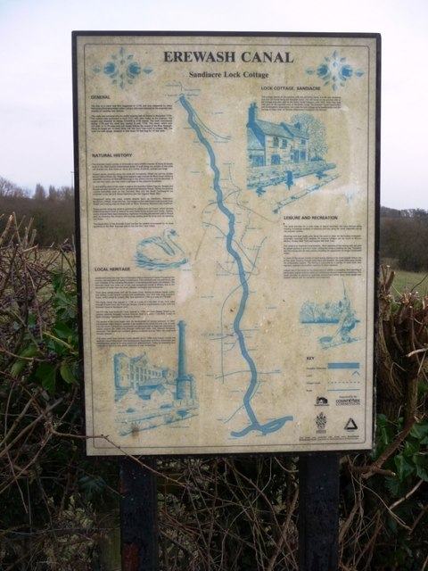 Heritage interpretation panel, by Sandiacre Lock