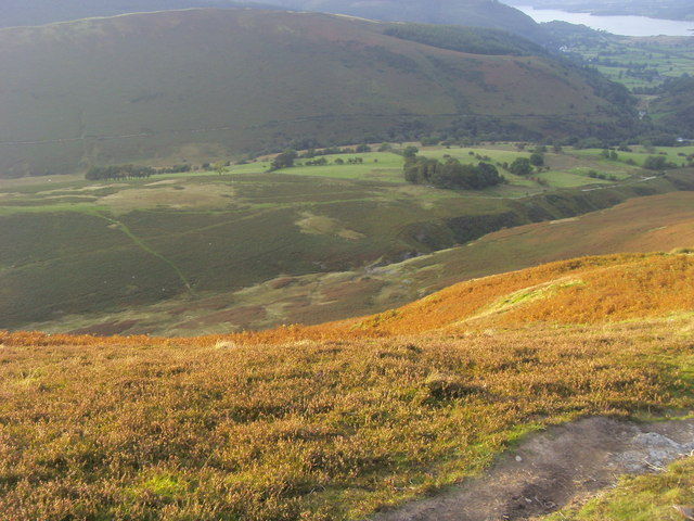 Looking across to High Coledale