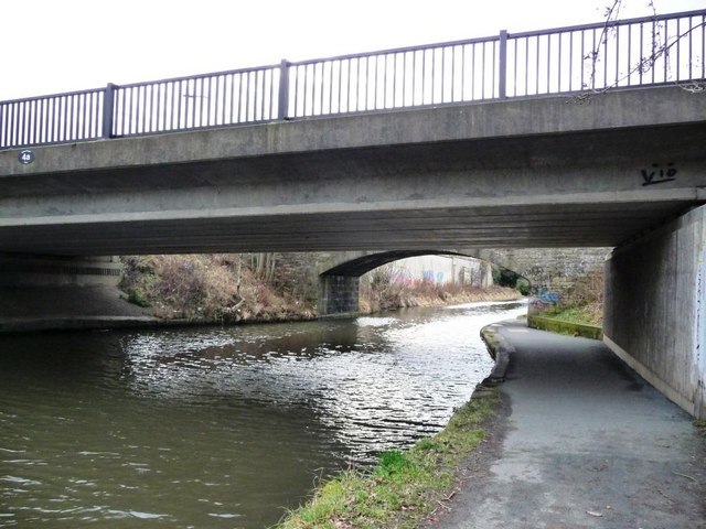 Twin bridges on the Union Canal