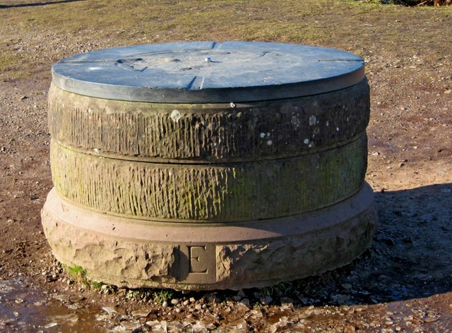 Toposcope on Kinver Edge