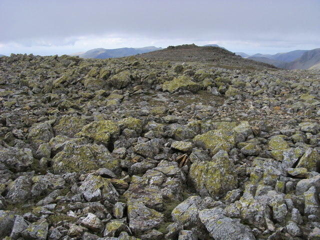 Summit of Great End