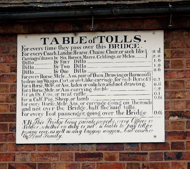 Toll tariff plaque on wall of toll-house at Ironbridge