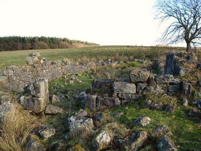 Righead Farm (ruin)