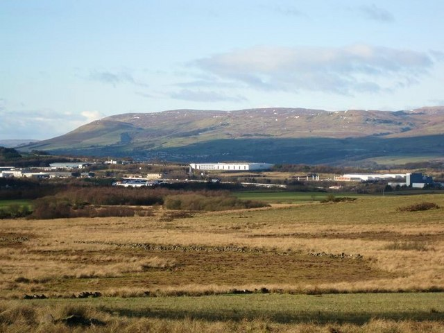 View from Righead