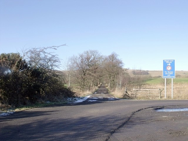 Track to Townhead Farm