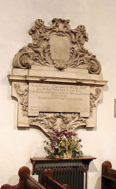 St Leonard, Heston - Wall monument