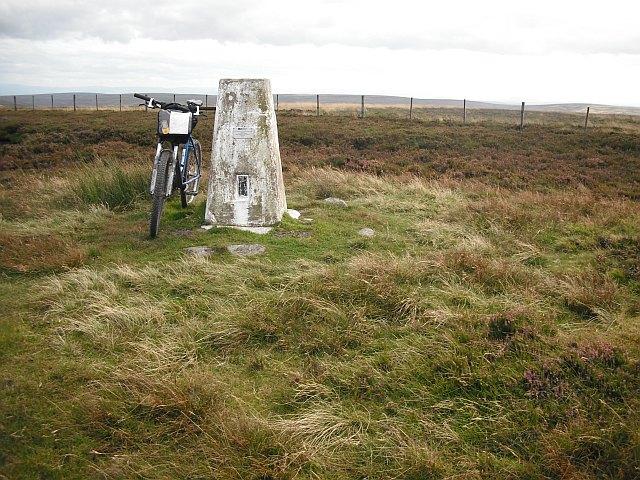 East Lothian county top