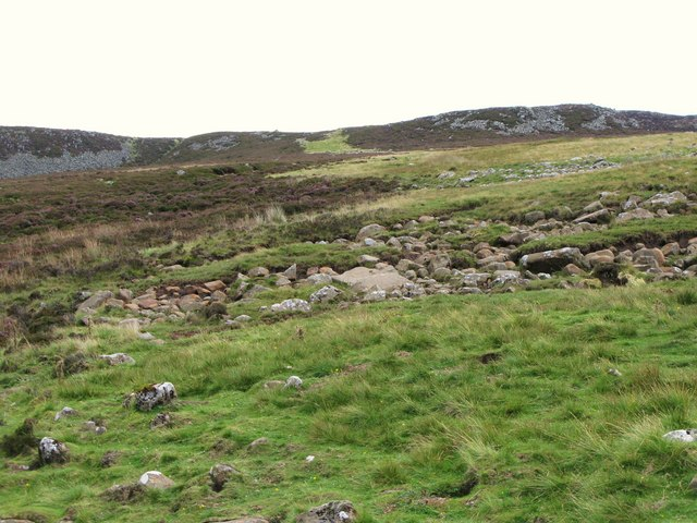 Moorland below Man Gate