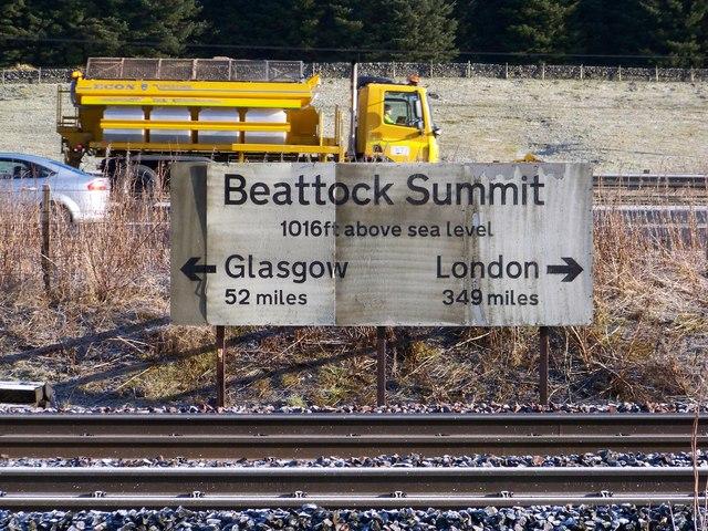 Beattock Summit