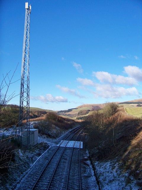 Rail Line At Enterkinfoot