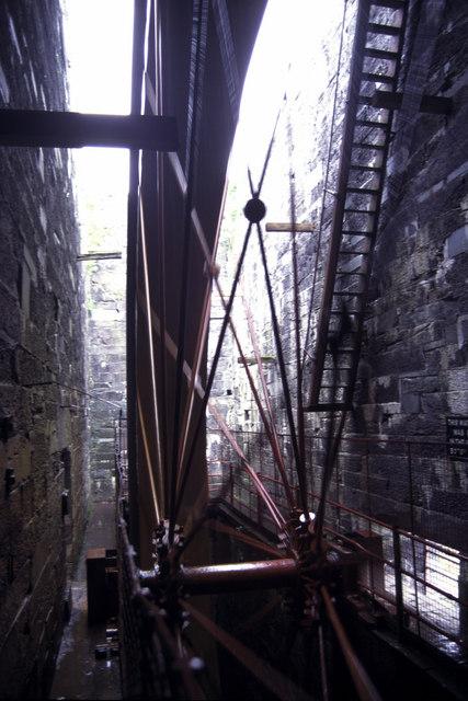 Waterwheel, National Slate Museum, Llanberis