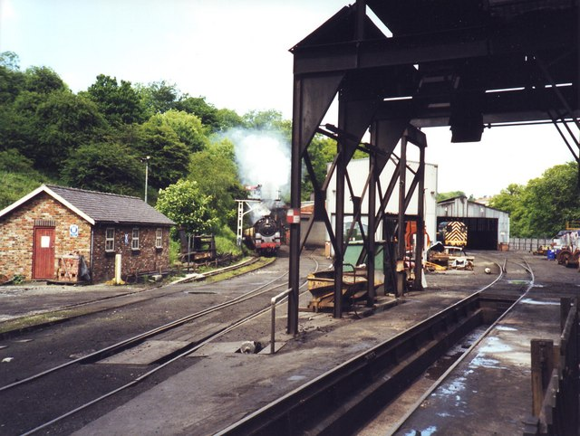 Engine sheds at Grosmont