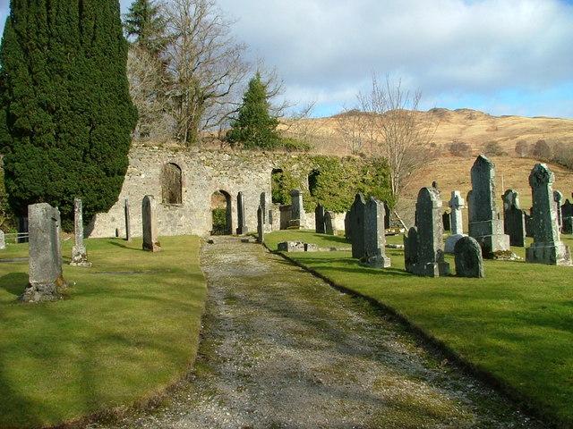 Ruined church at Appin