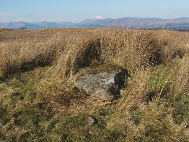 Remains of cairn