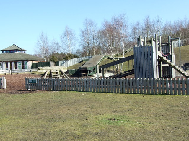 Image result for Avon Heath Country Park
