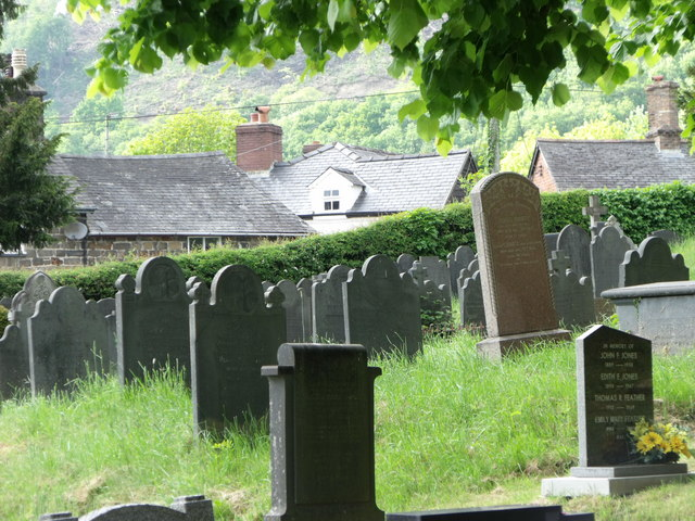 Churchyard of Llanwnog parish church, Powys