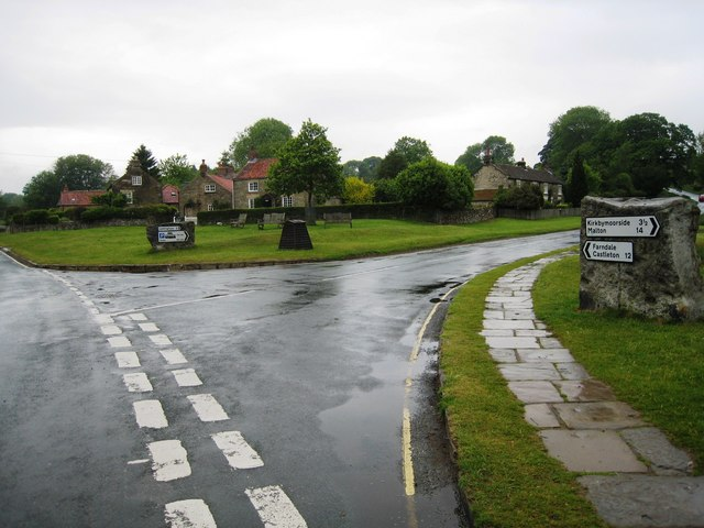 Road junction in Hutton-le-Hole