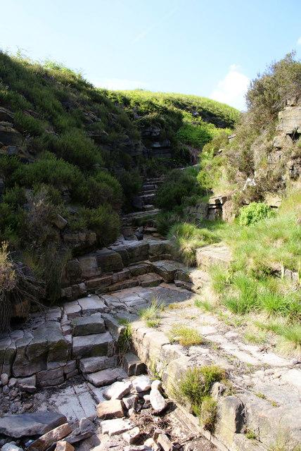 A dry gully