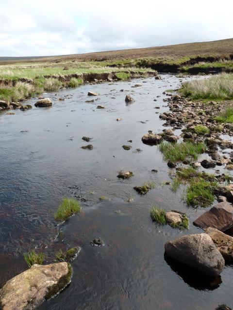 Dunbeath Water