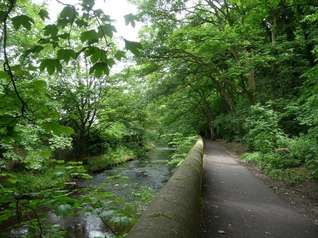Water of Leith and its Walkway
