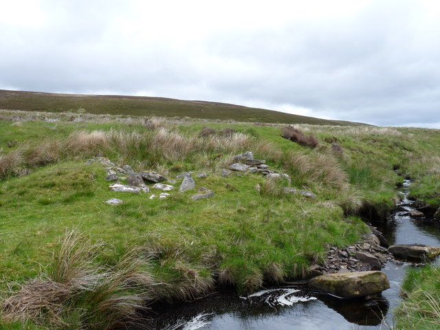 Shieling by the Wag Burn