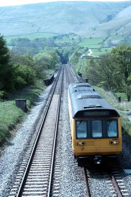 Railway, Edale