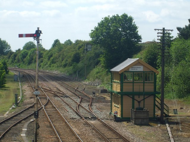 Wymondham South Junction Signal Box