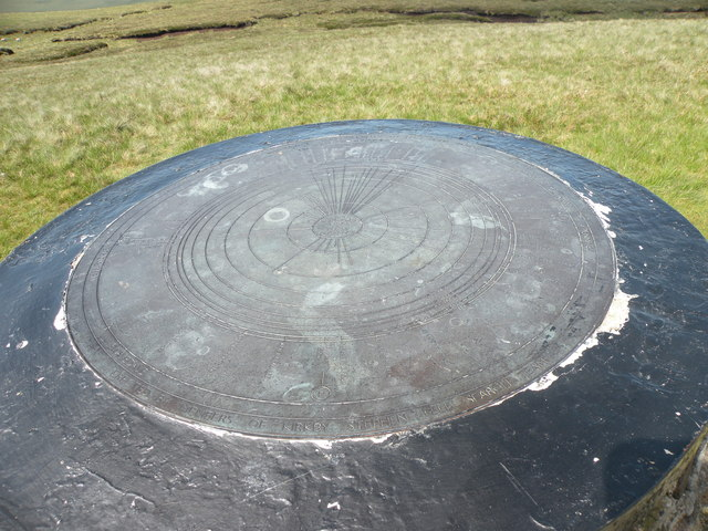Toposcope on Nine Standards Rigg