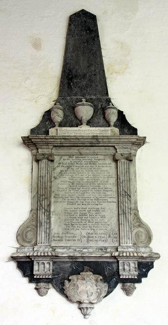 St Margaret, Clenchwarton, Norfolk - Wall monument