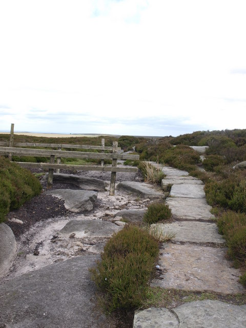 The path to the Burbage Valley