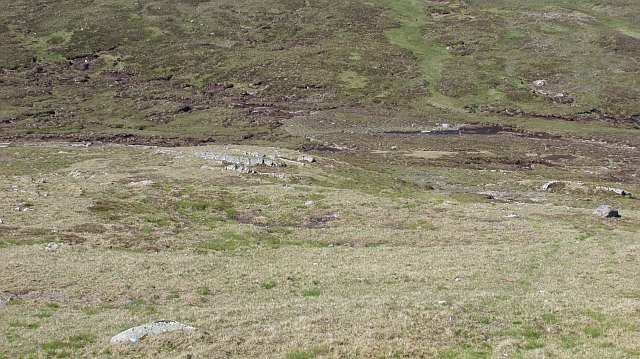 Col between Creag a' Chail and Carn Leac