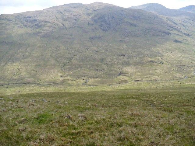 Upper Glen Fyne
