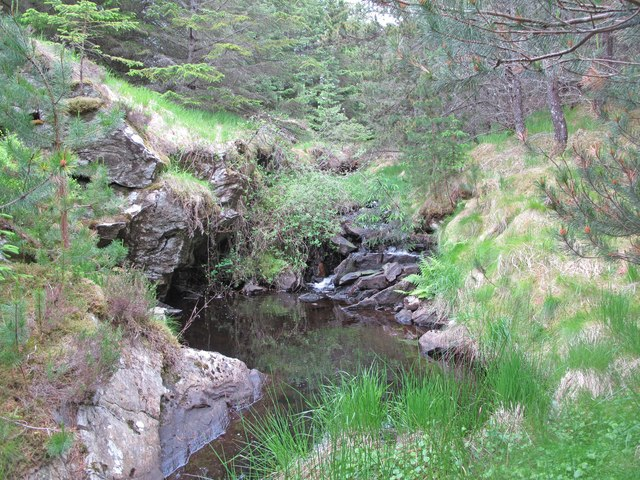 Pool on the Allt Lochan nan Carn