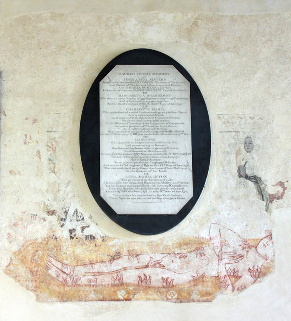 All Saints, Shotesham, Norfolk - Wall monument