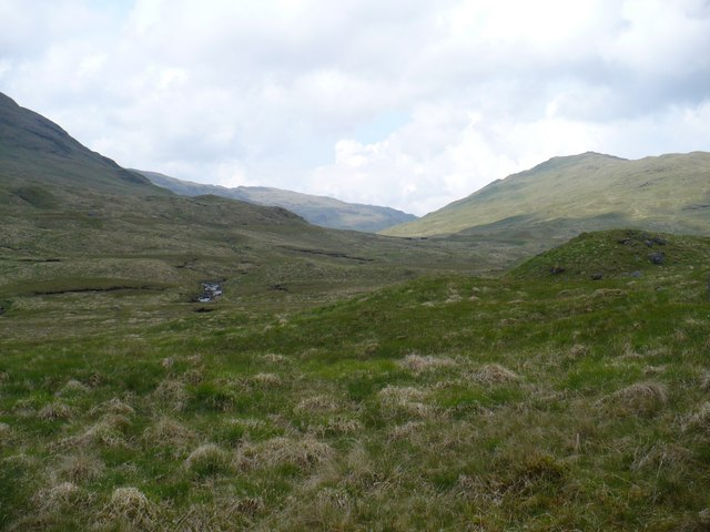 Upper Glen Fyne